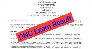 DNC Exam Result 2021